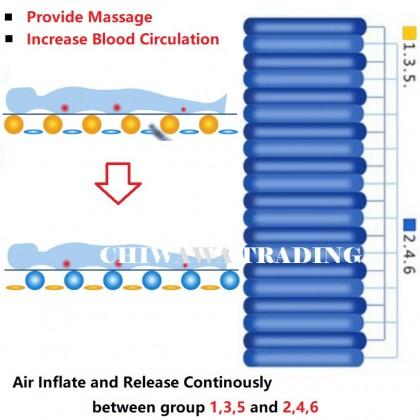 Medical Home Care Hospital Nursing Bed with Mattress / Tilam Katil + Ripple Air Mattress